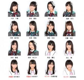 <写真>HKT48『桜、みんなで食べた』選抜メンバー