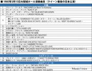 写真・クイーン来日公演振り返る(4)